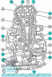 Subaru 25 Timing Marks Diagram