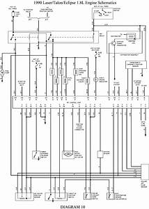 95 Mitsubishi Eclipse Fuel Injection Wiring Diagram