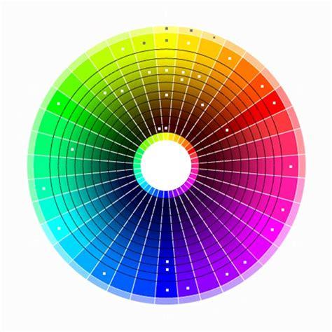 The Wondrous Evoluscope: Taxonomy - Colour Wheel