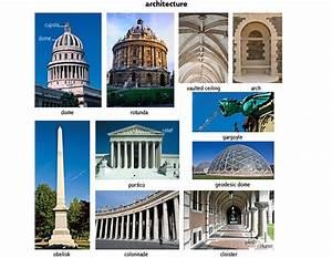 architecture no... Architecture Definition