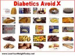 Treatment Of Diabetes Mellitus: Significance Of Dietary Regulation And ... Diabetic Diet