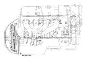 similiar big block 350 motor diagram keywords chevy 454 engine belt diagram on 454 big block chevy engine diagram