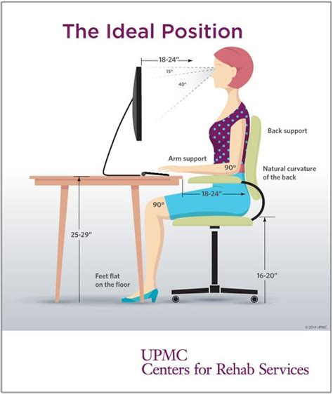 ergonomic sitting at desk learn more about proper desk posture through this q a