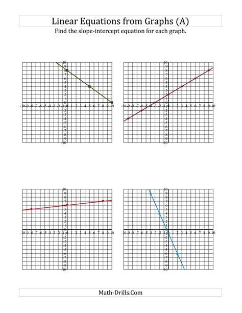 Find A Slopeintercept Equation From A Graph (a) Algebra Worksheet