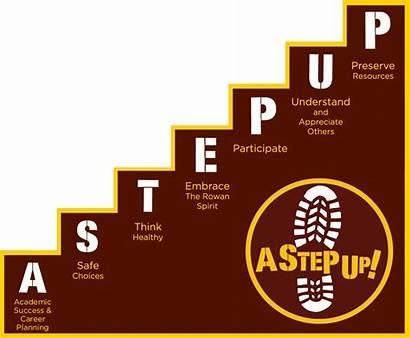 Rowan Step Success Stepup Themes Important Steps