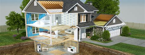 insulated house building insulation materials products certainteed