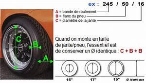 Changer De Taille De Pneu : mtk vous offre ce tableau interactif de correspondance jante pneu ~ Gottalentnigeria.com Avis de Voitures