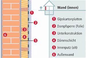 Wand Innen Dämmen : w rmed mmung winterk lte ade meldung stiftung warentest ~ Lizthompson.info Haus und Dekorationen