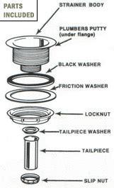 kitchen sink drain gasket plumbing sink drain collar gaskets