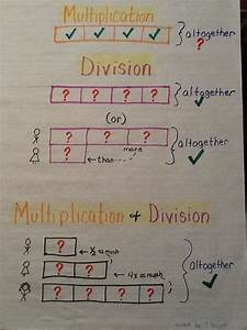 Strip Diagrams For Multiplication And Division Anchor