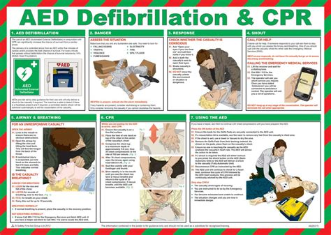 cpr defibrillator guide safety poster laminated 59cm x 42cm