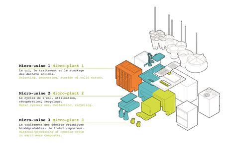 poubelle compost cuisine ekokook la cuisine du futur écologique et design