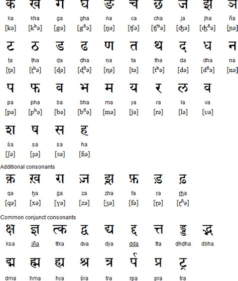 hindi alphabets  letters chart quote images hd