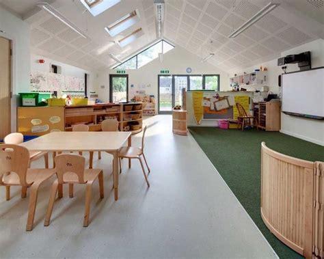 Home Design Classes by Best Interior Design School Amazing Spacious