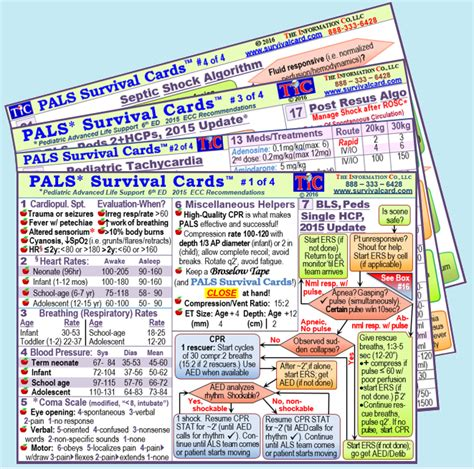 Survival Cards Quick Referencereview For Acls Pals Nicu