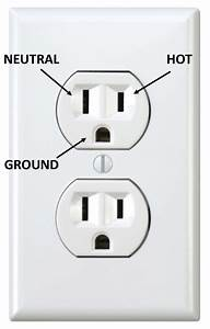 Three-prong Vs  Two-prong Outlet
