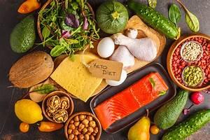A Beginner U2019s Guide To The Ketogenic Diet  U2013 Keto 22