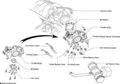 Repair Guides Components Systems Throttle Position