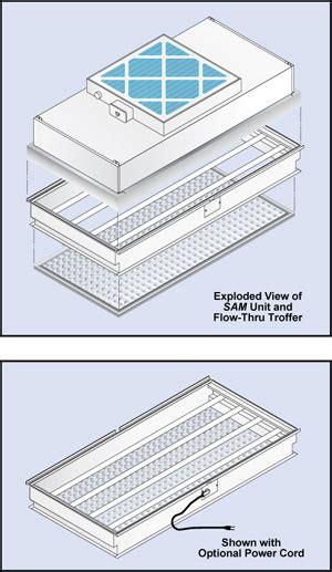 t grid flow through troffers clean rooms international