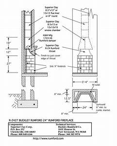 Pin By Wib C  On Furnace Blueprint
