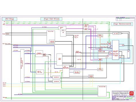 Fiber Wiring Diagram by Wircam Environment