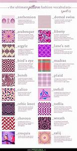 25+ best ideas about Fashion vocabulary on Pinterest | Fashion terms Fashion infographic and ...