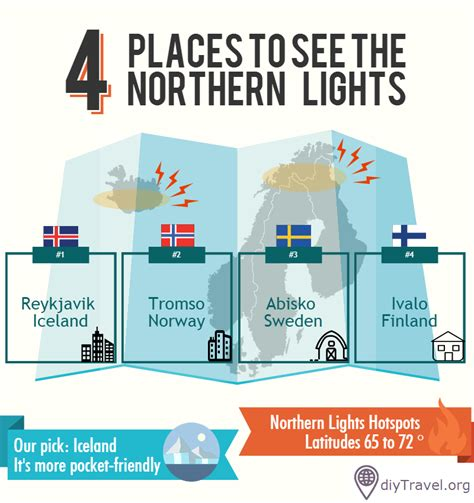 best place to see northern lights in iceland singaporean guide to the northern lights diytravel