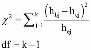 Quadrat Berechnen Formel : uzh methodenberatung pearson chi quadrat test ~ Themetempest.com Abrechnung
