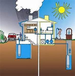 Pompe Immergée Puit : pompe immerg e pour puits et forages avec flotteur ~ Melissatoandfro.com Idées de Décoration