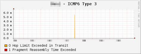 glen pitt pladdy blog icmp connectivity monitoring
