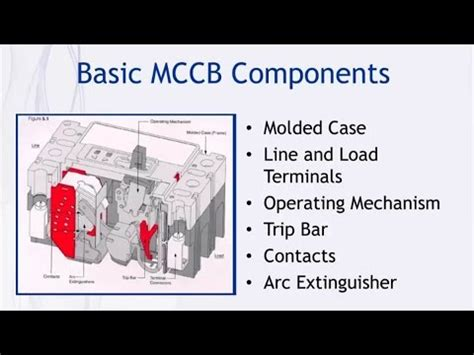 Molded Case Circuit Breakers Basics Easypower Youtube