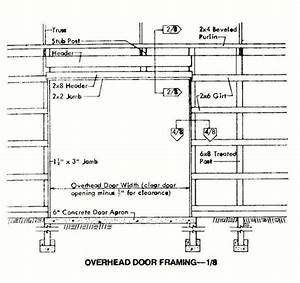 30 U00d772 Pole Machine Shed Plans  U0026 Blueprints For Industrial