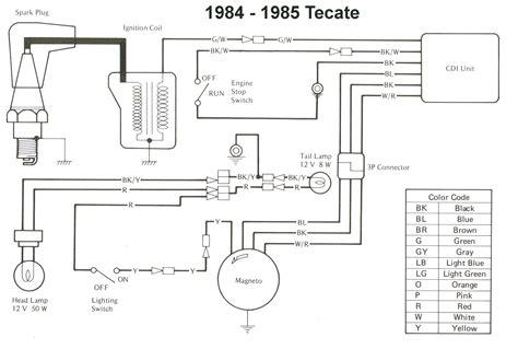 Polaris Sportsman Wiring Diagram Diagrams