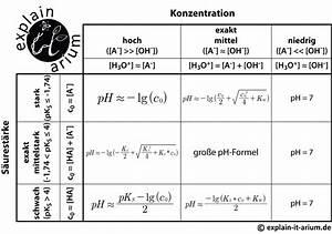 Massenanteil Berechnen : formeln zur ph wert berechnung explain it arium ~ Themetempest.com Abrechnung