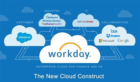 What is Workday? | MS&E 238 Blog
