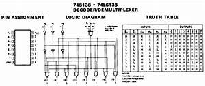 Ic 74ls138 Logic Diagram