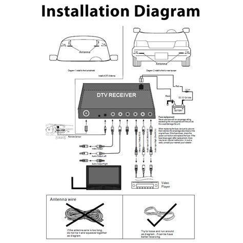 Pyle Backup Camera Wiring Diagram