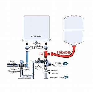 Groupe De Sécurité Chauffe Eau : kit de branchement vase expansion sanitaire anjou ~ Dailycaller-alerts.com Idées de Décoration