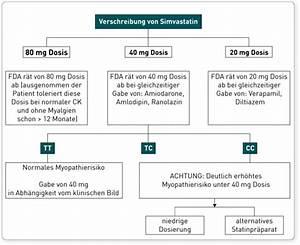 Einverständniserklärung Medizinische Behandlung : imd institut f r medizinische diagnostik labor statintherapie optimierung mittels slco1b1 ~ Themetempest.com Abrechnung