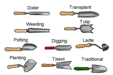 What Are The Different Types Of Garden Trowel Blade?