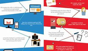 New Hire Onboarding Process Flow Chart Infographic Good Vs Bad Onboarding Processes