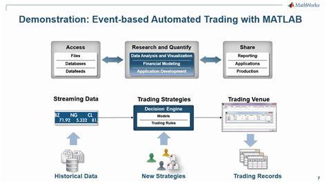 automated trading system automated trading system development with matlab