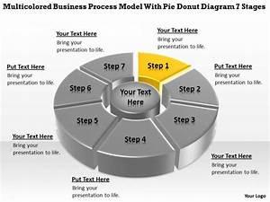 Import export business plan pdf | Dissertation