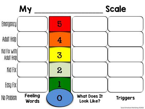 General  Cognitive Behavioral (cbt) Worksheets Counseling Tools For Problem Solving