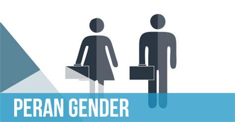 Aborsi Yogyakarta Pembagian Peran Berdasarkan Gender Pkbi Daerah Istimewa