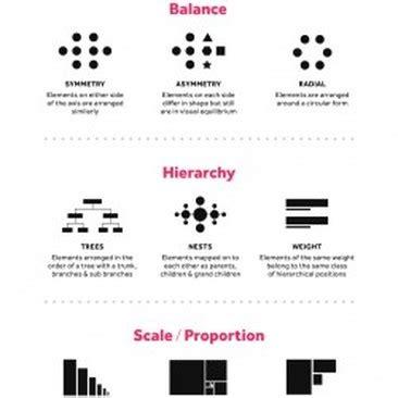 design principles jonesybccom