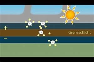 Solarzelle Funktionsweise Einfach Erklärt : video die funktionsweise einer solarzelle einfach erkl rt ~ A.2002-acura-tl-radio.info Haus und Dekorationen