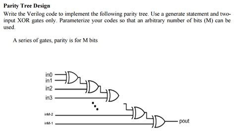 Which Of The Following Was Used To Decorate Islamic - solved parity tree design write the verilog code to imple
