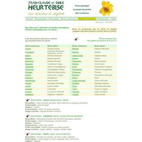plantes aromatiques cuisine plantes aromatiques fleurs comestibles pour la cuisine