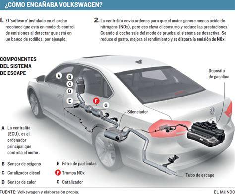 le si鑒e de las claves escándalo de las emisiones de volkswagen motor el mundo